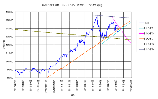 Trend1001_C52a.png